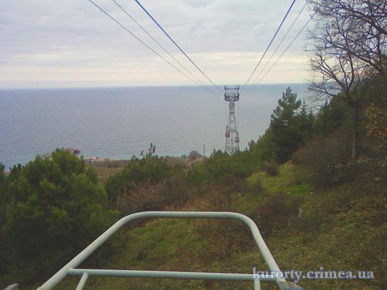 "Пансионат ""Донбасс"", канатная дорога к пляжу."